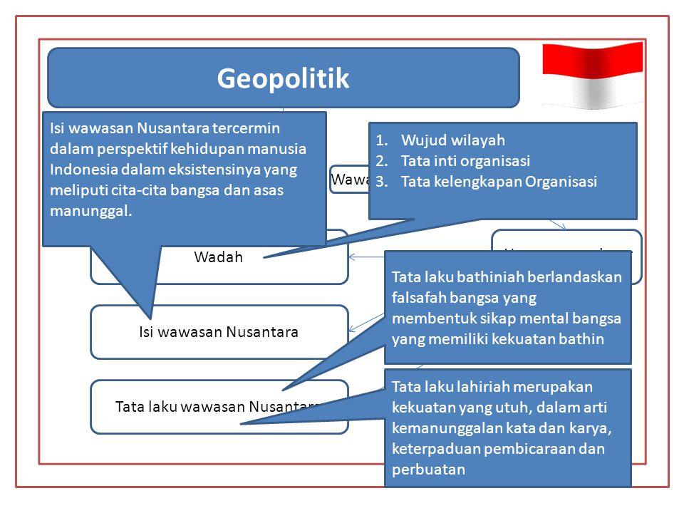 Tata laku wawasan Nusantara