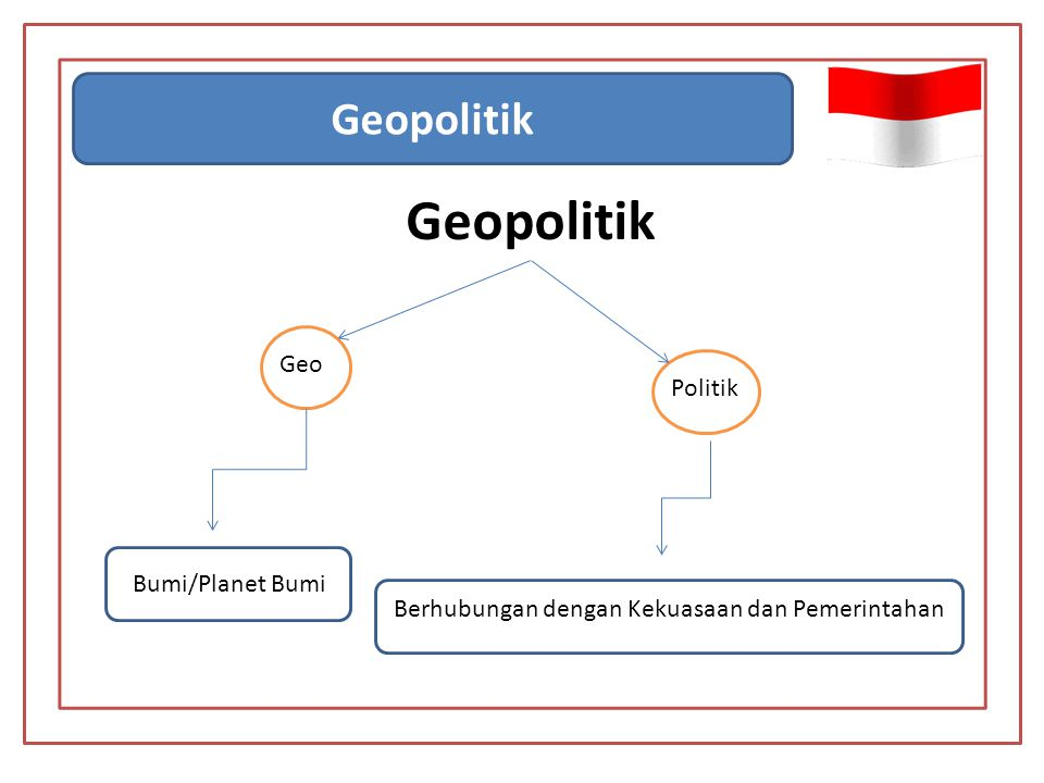 Geopolitik Geopolitik Geo Politik Bumi/Planet Bumi