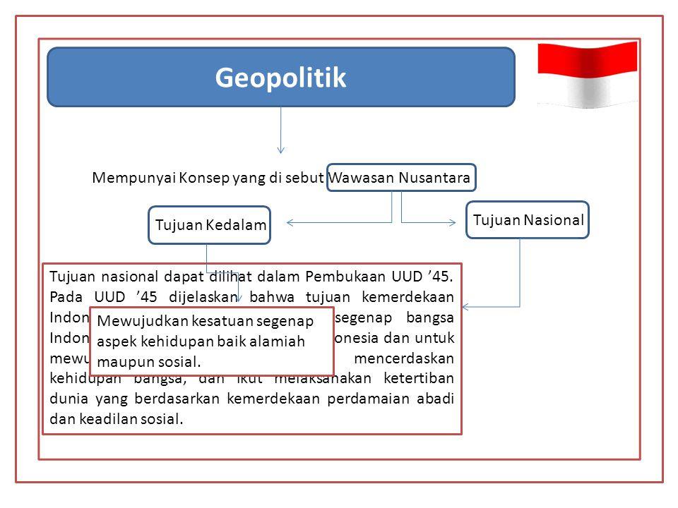 Geopolitik Mempunyai Konsep yang di sebut Wawasan Nusantara
