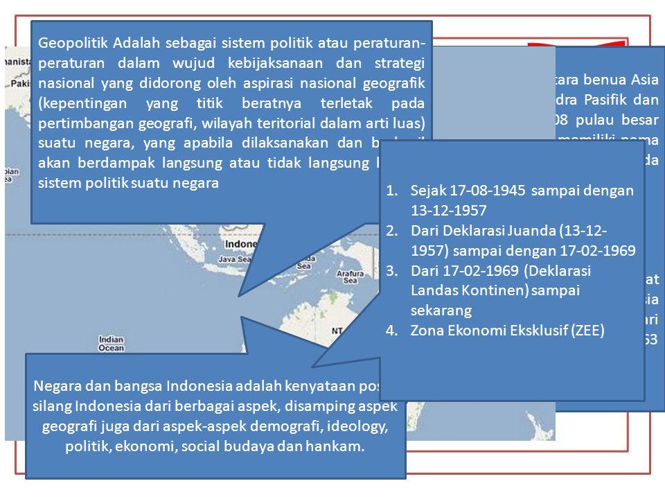 Wilayah (Letak Geografis); Geopolitik dan Geostrategi