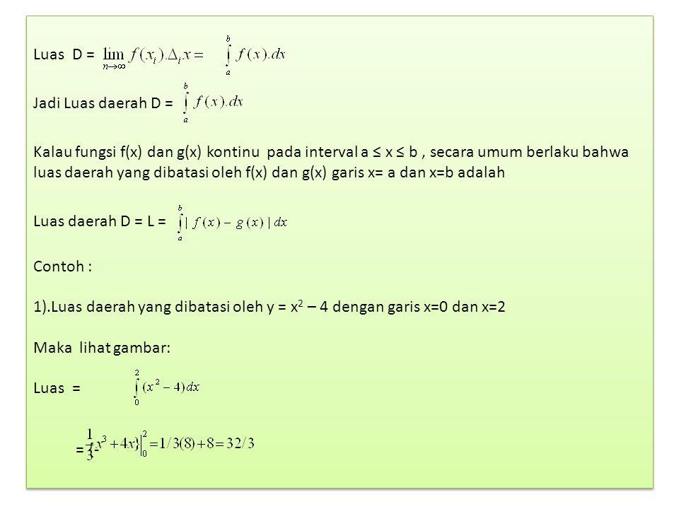 Luas D = Jadi Luas daerah D =