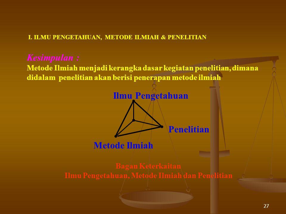 Ilmu Pengetahuan, Metode Ilmiah dan Penelitian