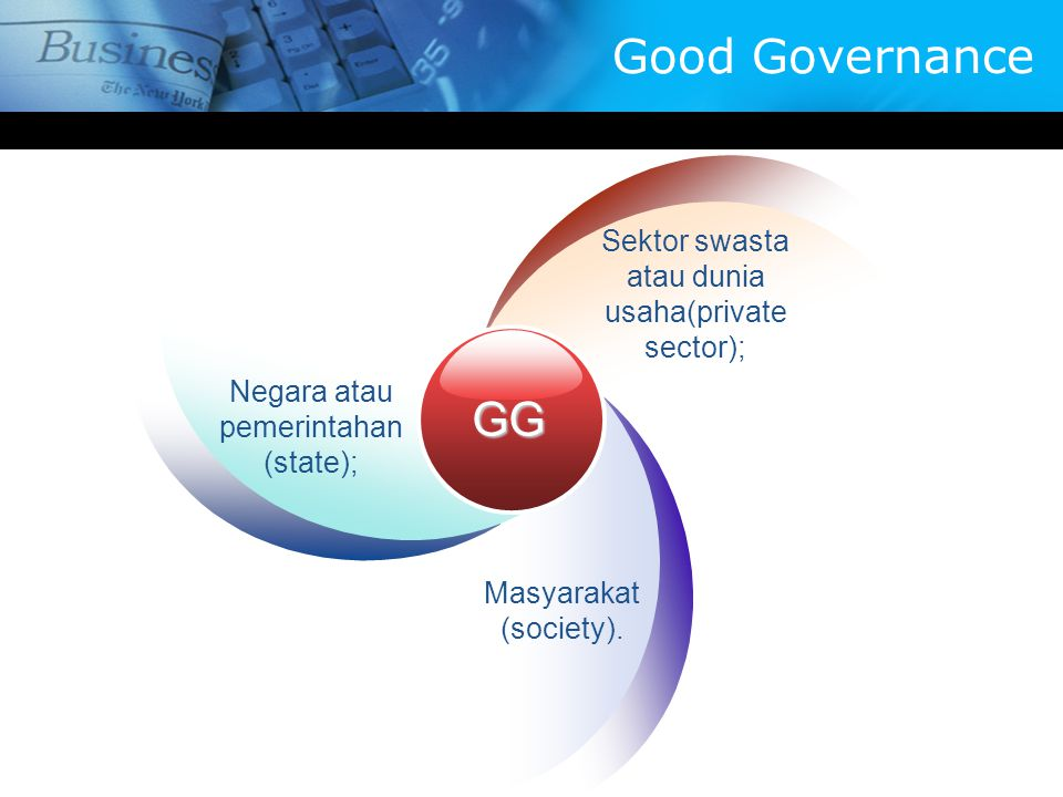 Good Governance GG Sektor swasta atau dunia usaha(private sector);