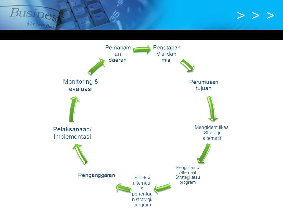 > > > Monitoring & evaluasi Pelaksanaan/ Implementasi
