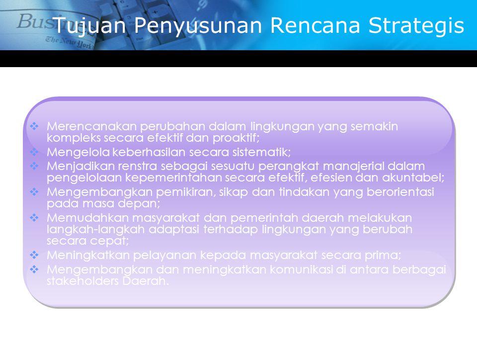 Tujuan Penyusunan Rencana Strategis