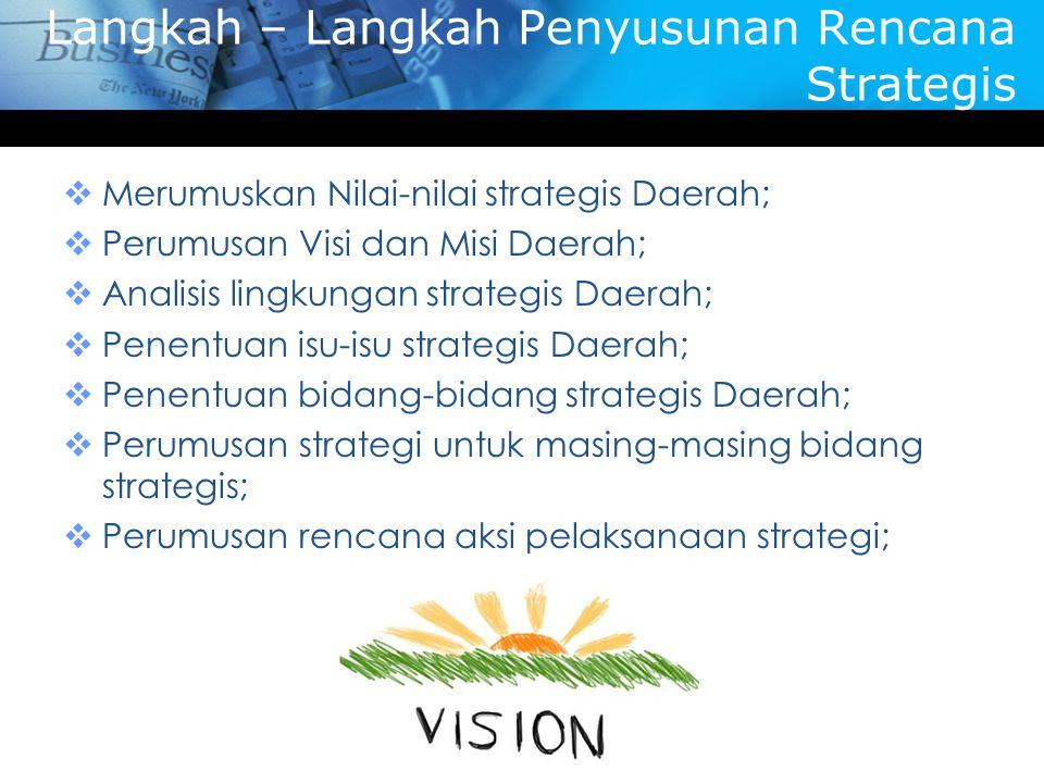 Langkah – Langkah Penyusunan Rencana Strategis