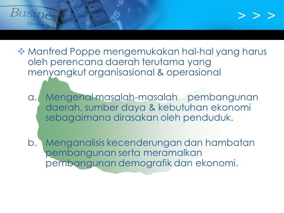 > > > Manfred Poppe mengemukakan hal-hal yang harus oleh perencana daerah terutama yang menyangkut organisasional & operasional.