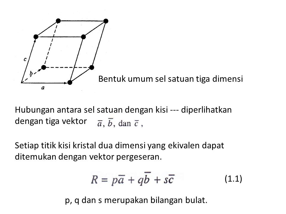 Bentuk umum sel satuan tiga dimensi