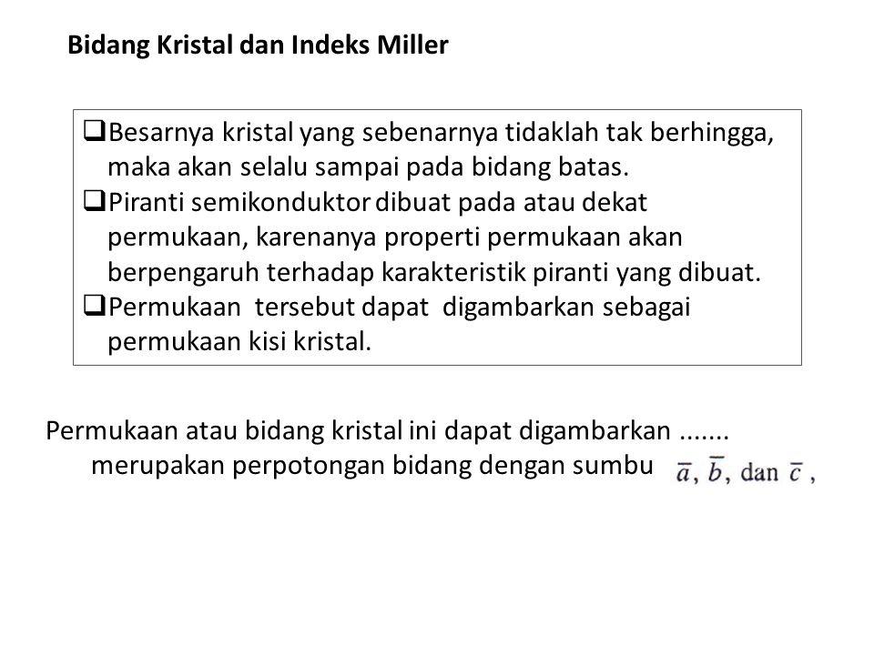 Bidang Kristal dan Indeks Miller