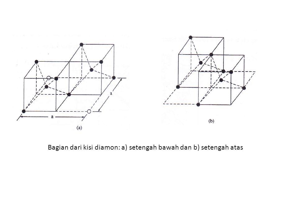 Bagian dari kisi diamon: a) setengah bawah dan b) setengah atas