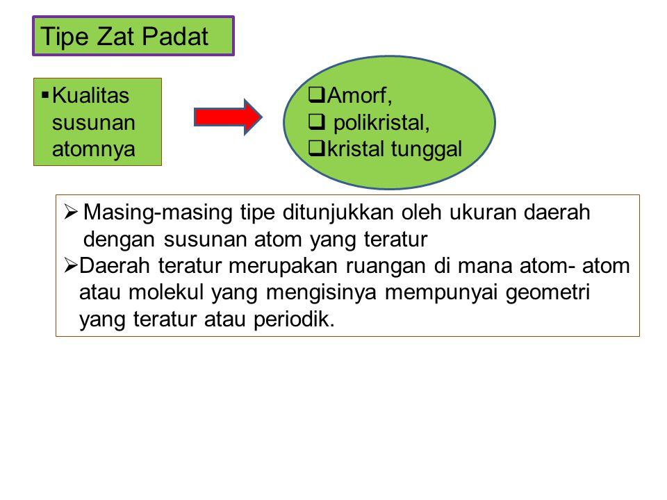 Tipe Zat Padat Kualitas susunan atomnya Amorf, polikristal,