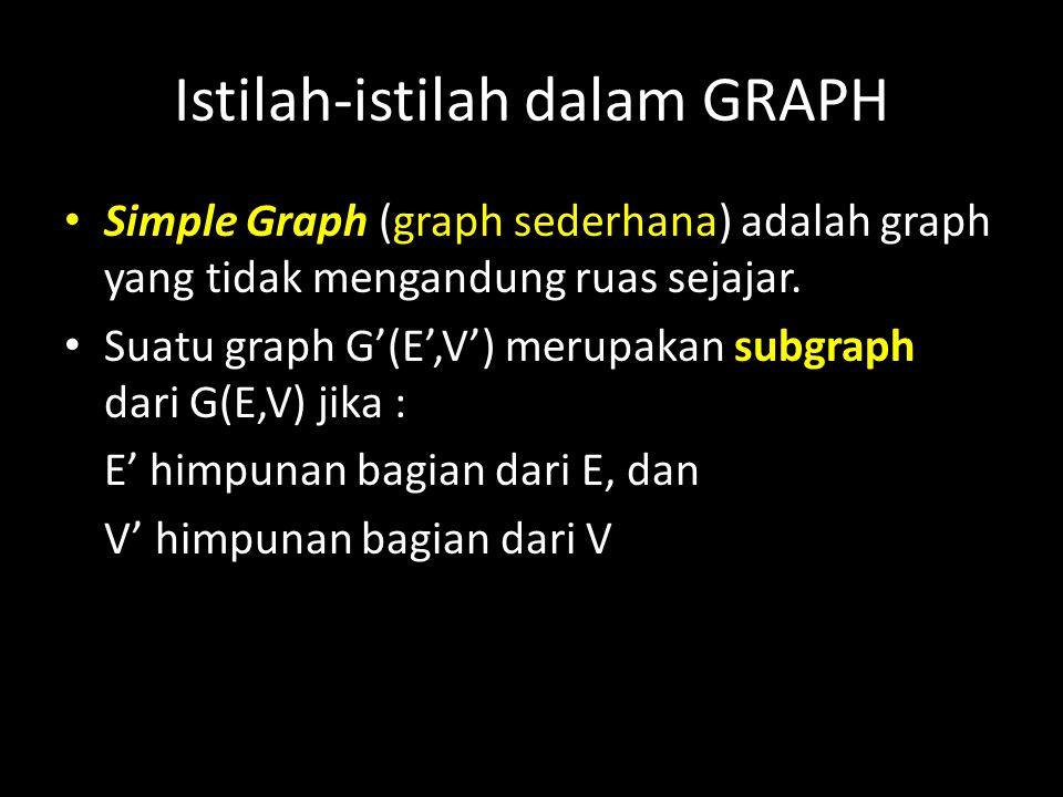 Istilah-istilah dalam GRAPH