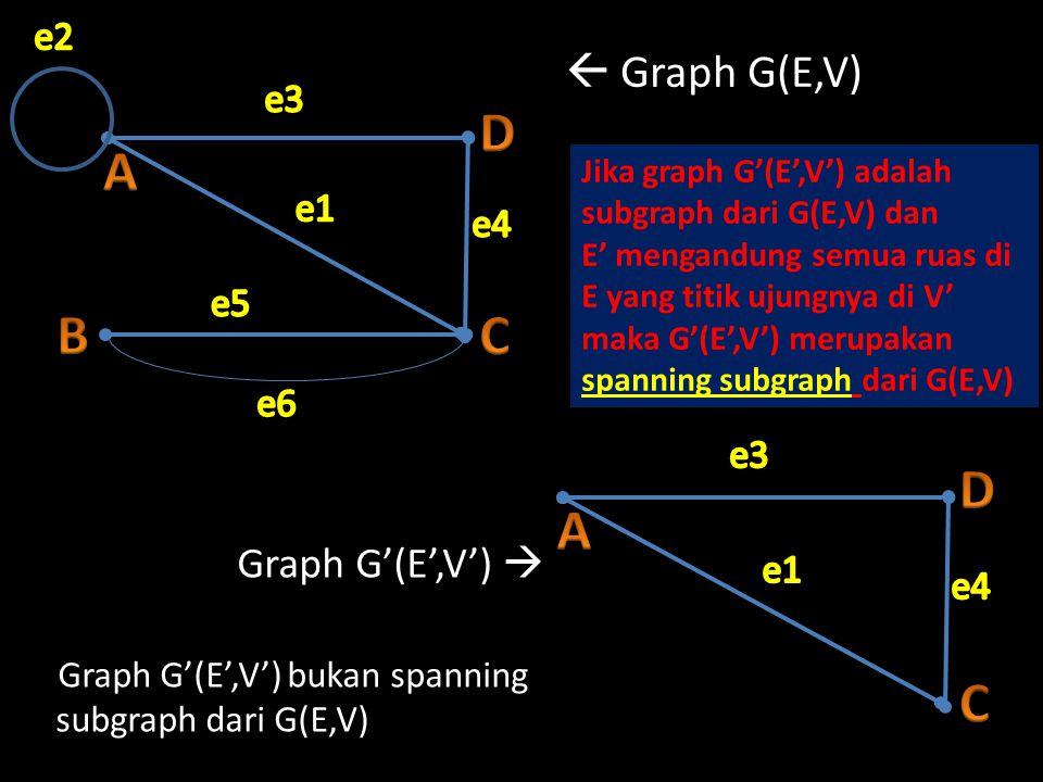 A B D C A D C  Graph G(E,V) Graph G'(E',V')  e2 e3 e1 e4 e5 e6 e3 e1