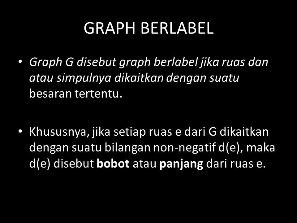 GRAPH BERLABEL Graph G disebut graph berlabel jika ruas dan atau simpulnya dikaitkan dengan suatu besaran tertentu.