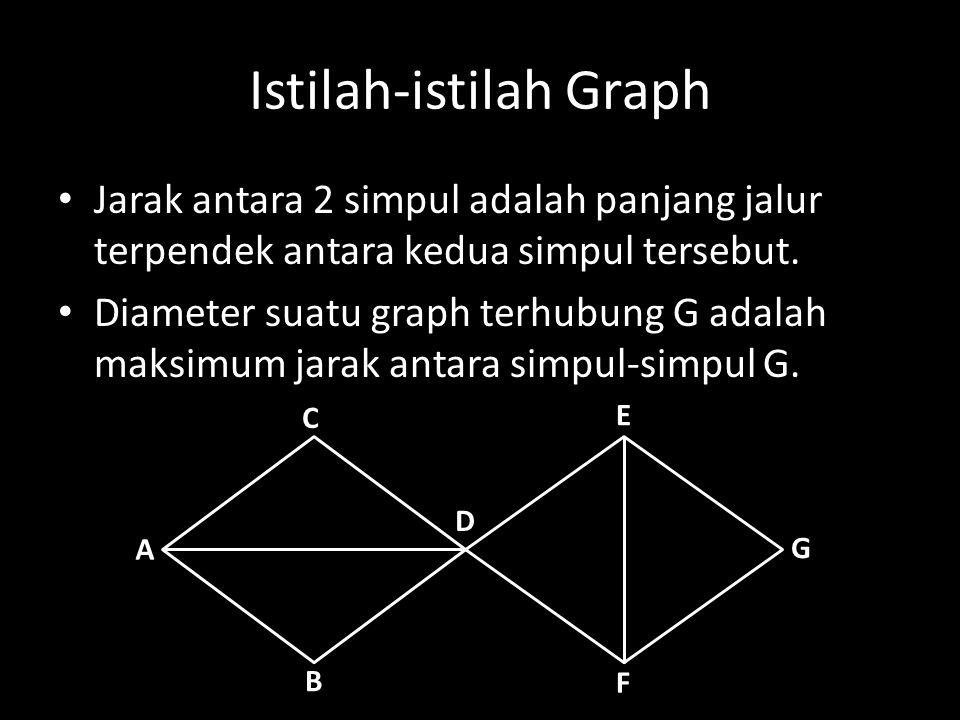 Istilah-istilah Graph