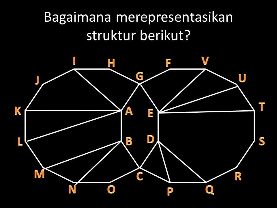 Bagaimana merepresentasikan struktur berikut