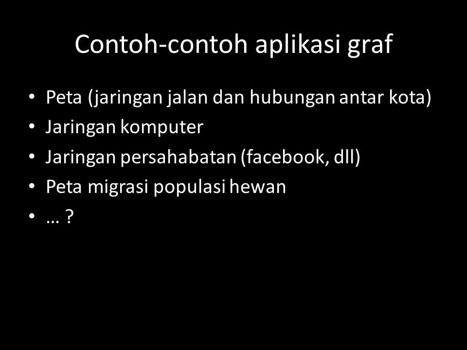 Contoh-contoh aplikasi graf
