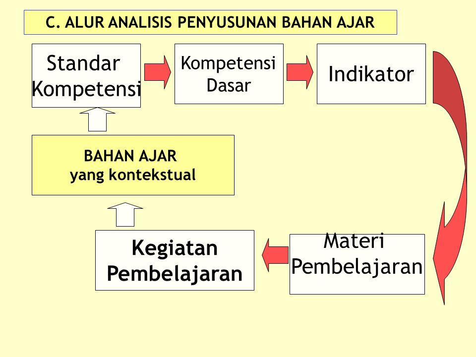 C. ALUR ANALISIS PENYUSUNAN BAHAN AJAR