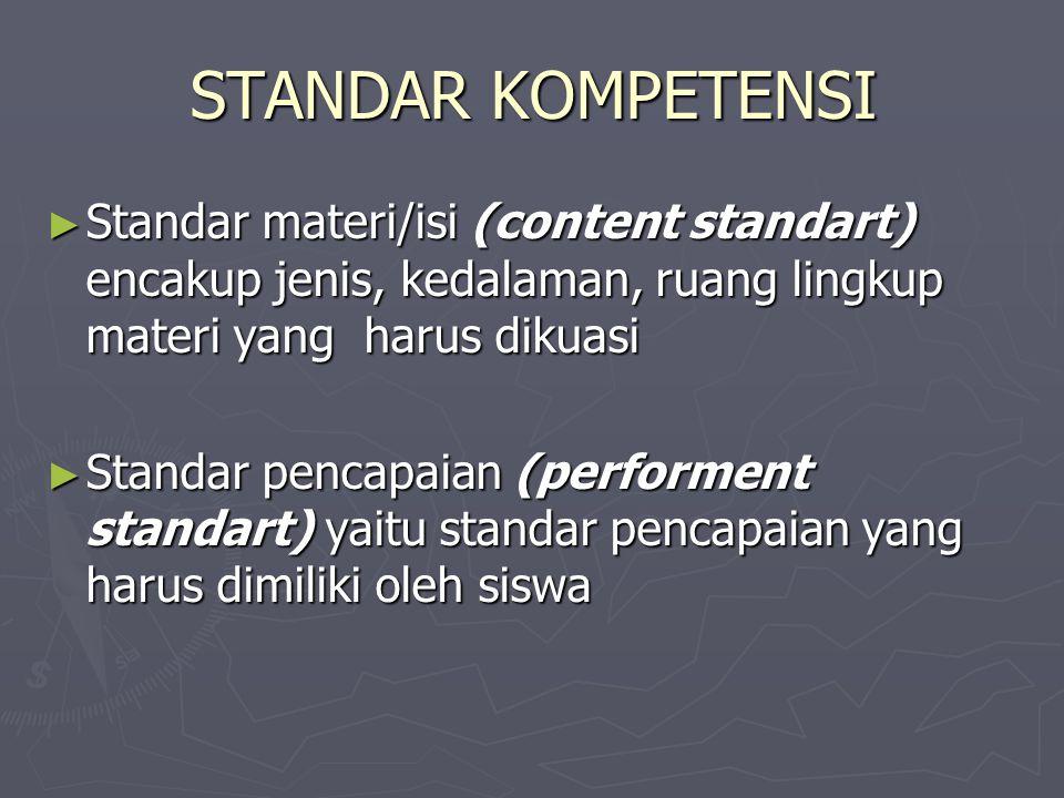 STANDAR KOMPETENSI Standar materi/isi (content standart) encakup jenis, kedalaman, ruang lingkup materi yang harus dikuasi.
