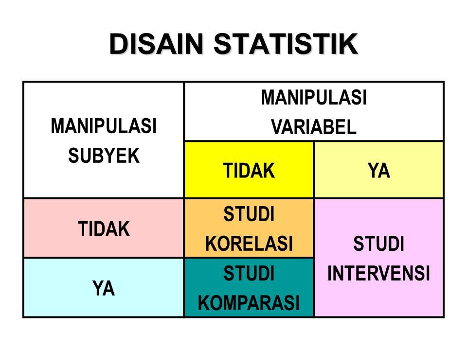 DISAIN STATISTIK MANIPULASI SUBYEK VARIABEL TIDAK YA STUDI KORELASI