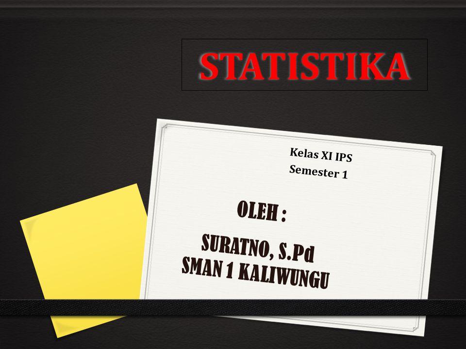 STATISTIKA OLEH : SURATNO, S.Pd SMAN 1 KALIWUNGU Kelas XI IPS