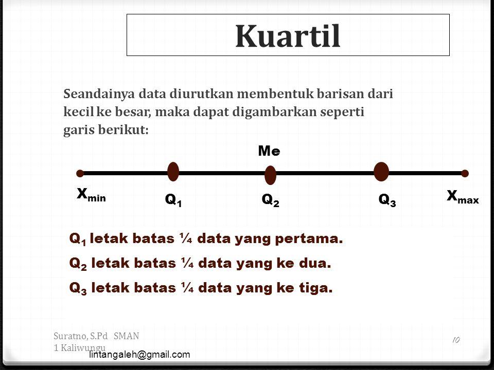 Kuartil Seandainya data diurutkan membentuk barisan dari kecil ke besar, maka dapat digambarkan seperti garis berikut:
