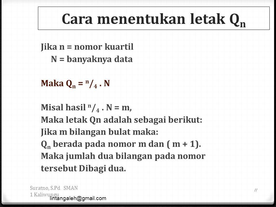 Cara menentukan letak Qn