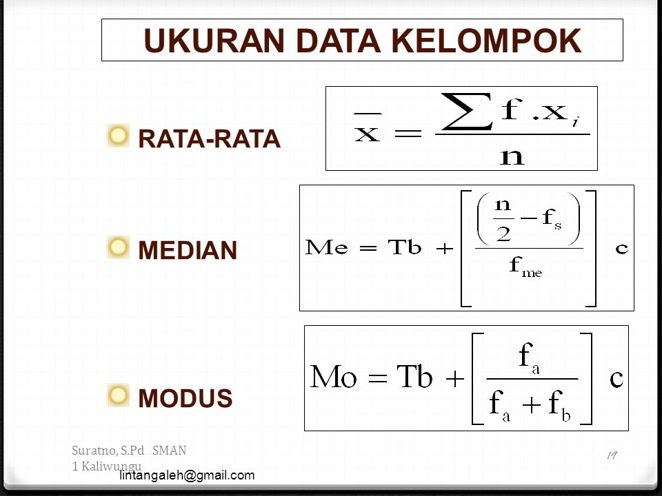 UKURAN DATA KELOMPOK RATA-RATA MEDIAN MODUS