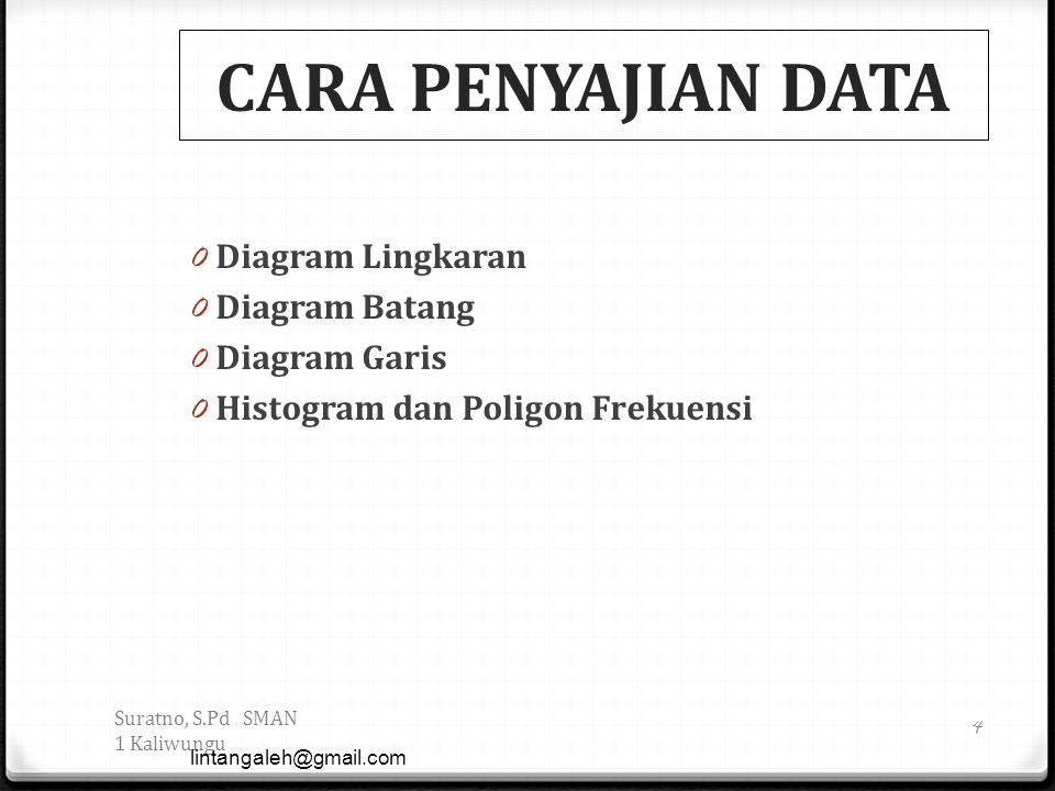 CARA PENYAJIAN DATA Diagram Lingkaran Diagram Batang Diagram Garis