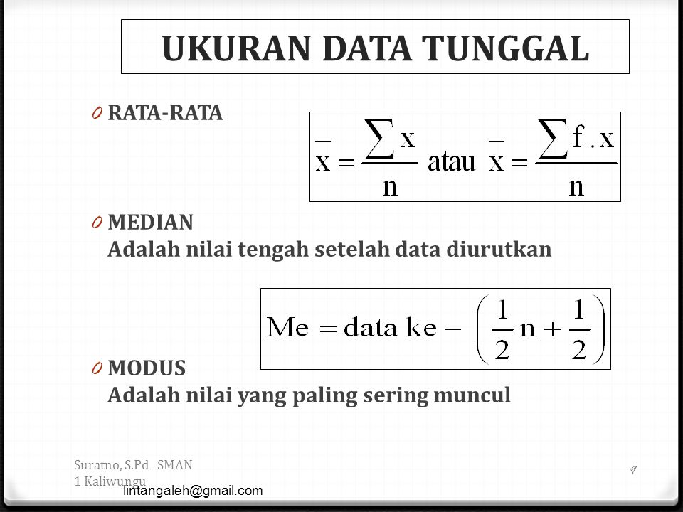 UKURAN DATA TUNGGAL RATA-RATA MEDIAN