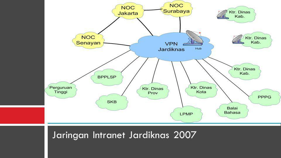 Jaringan Intranet Jardiknas 2007