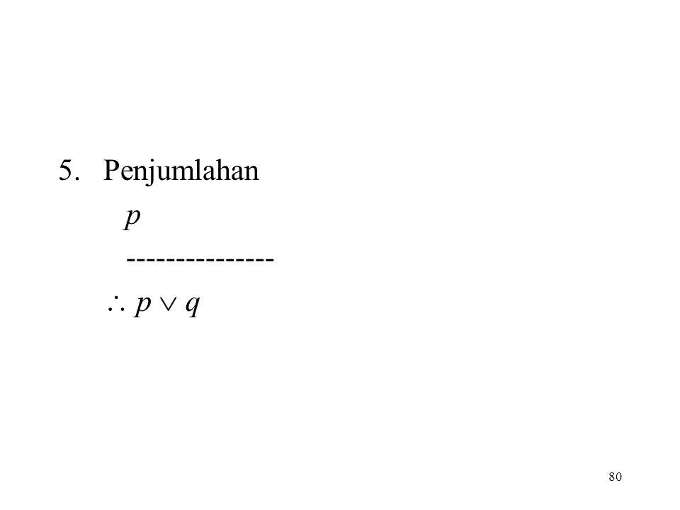Penjumlahan p ---------------  p  q