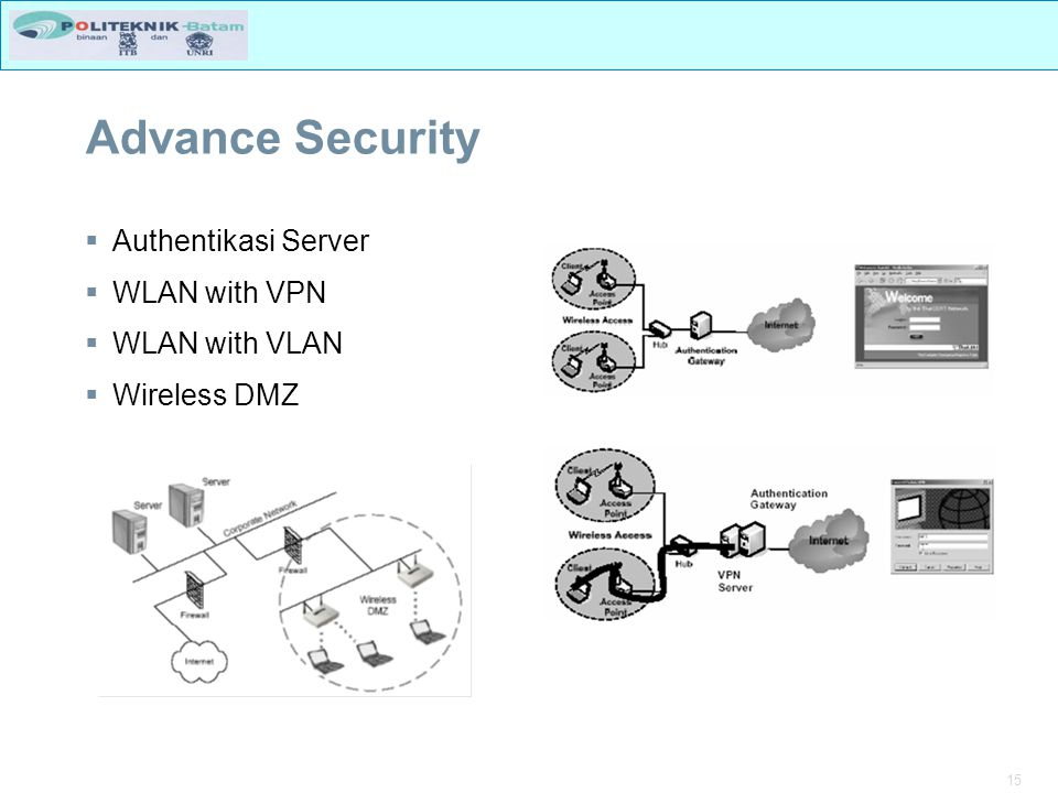 Advance Security Authentikasi Server WLAN with VPN WLAN with VLAN