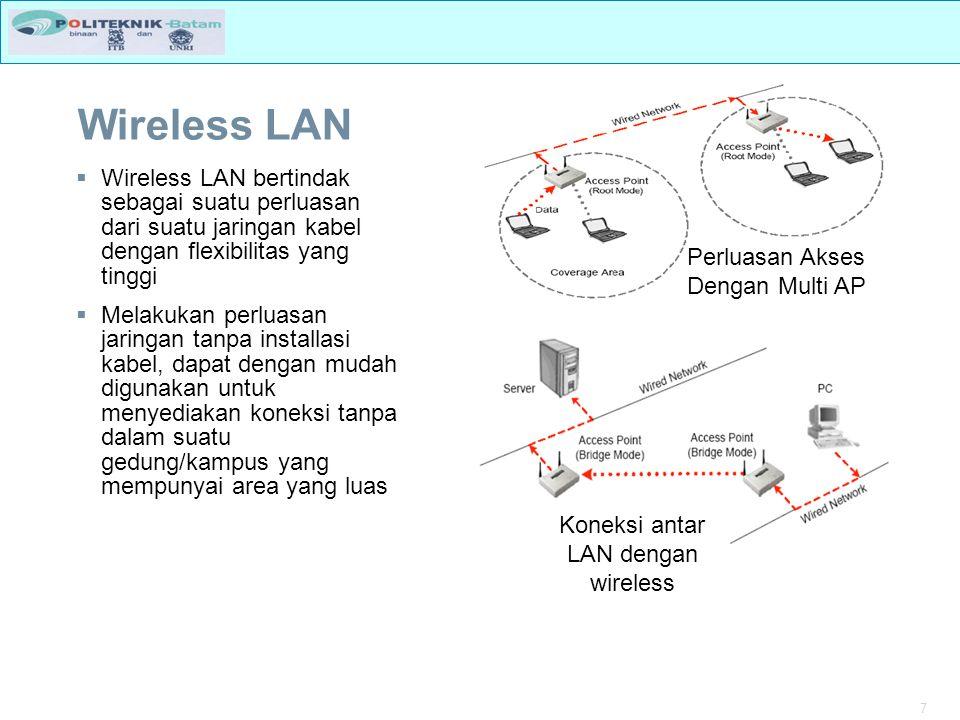 Koneksi antar LAN dengan wireless