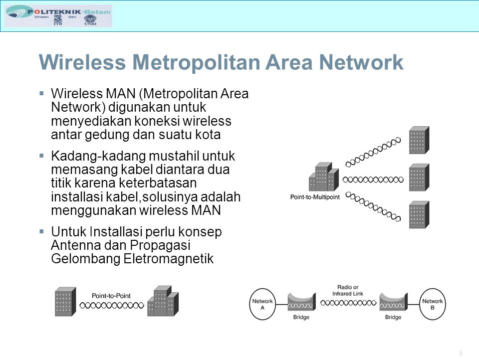 Wireless Metropolitan Area Network