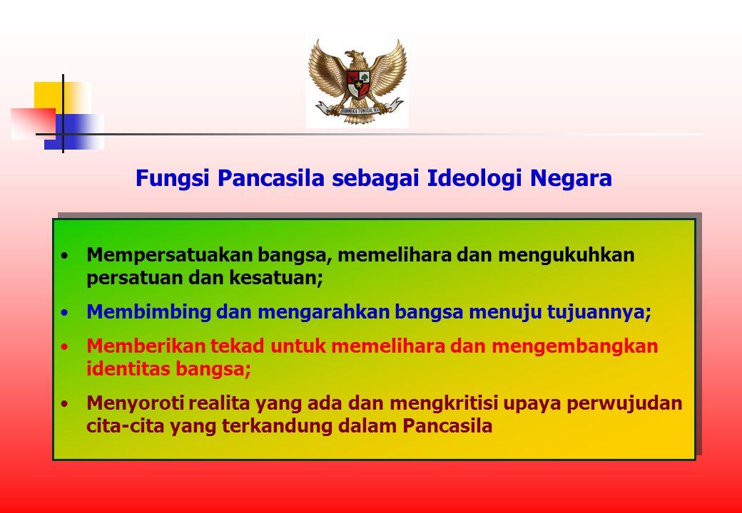 Fungsi Pancasila sebagai Ideologi Negara