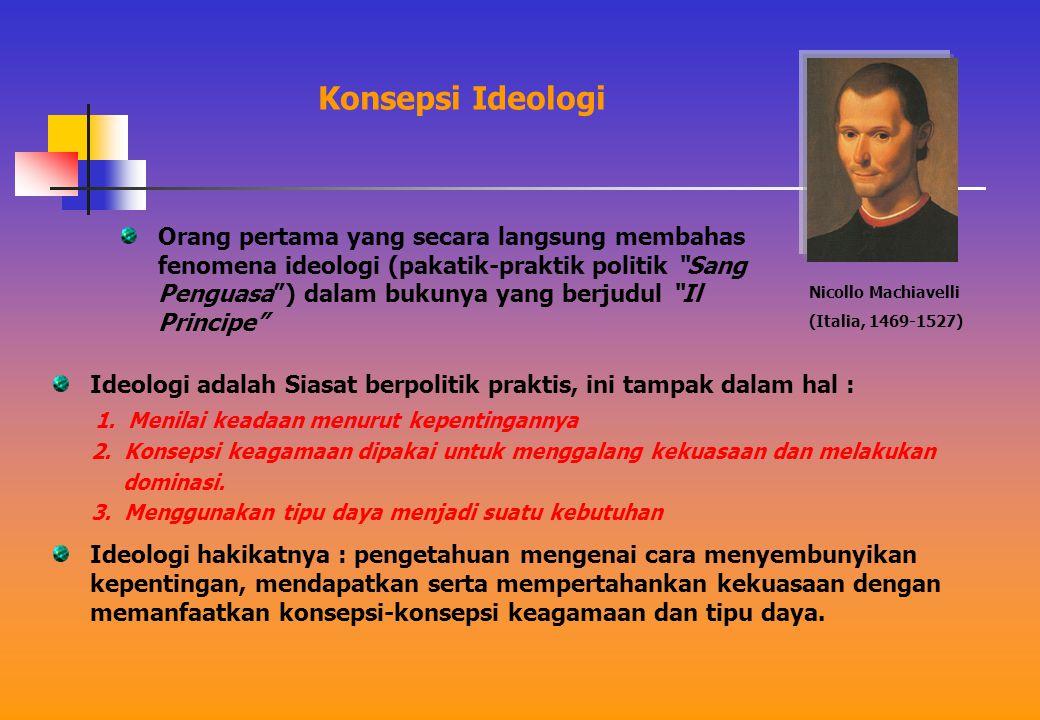 Konsepsi Ideologi