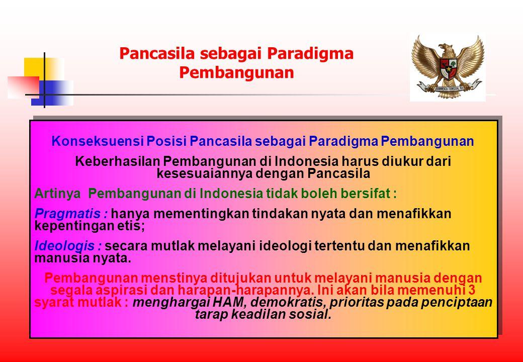 Pancasila sebagai Paradigma Pembangunan