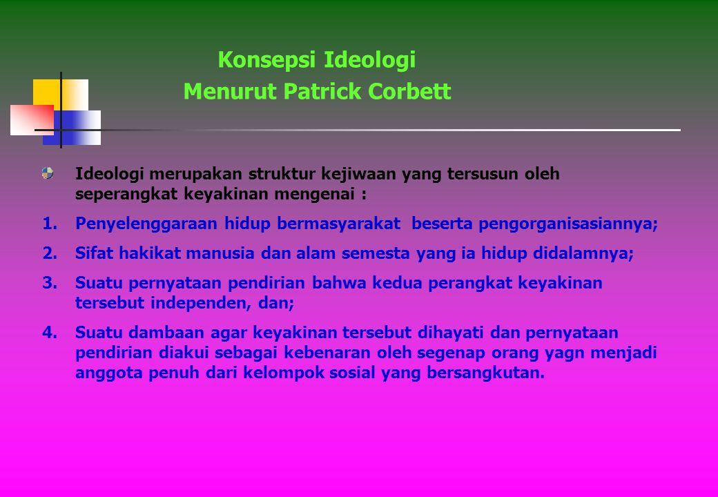 Menurut Patrick Corbett