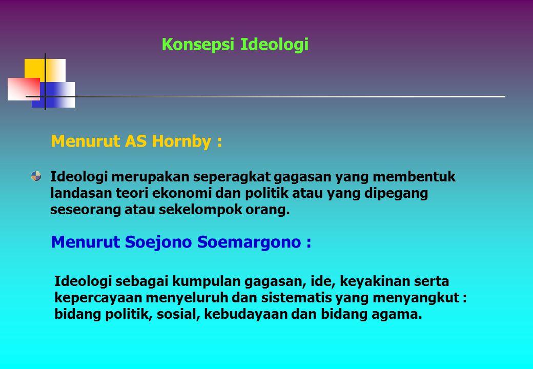 Menurut Soejono Soemargono :
