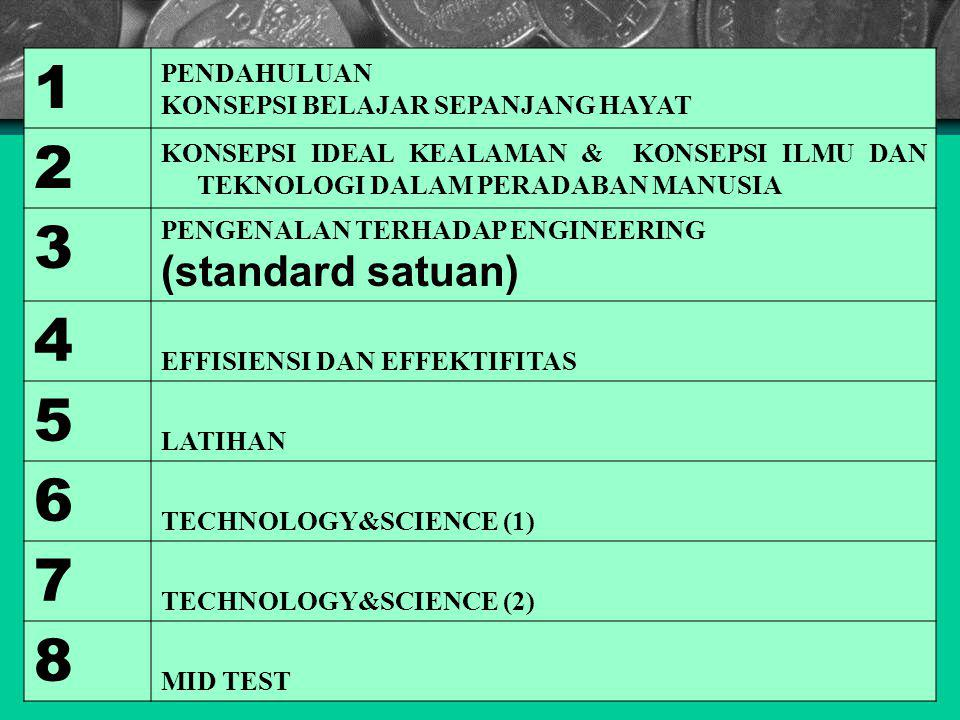 1 2 3 4 5 6 7 8 (standard satuan) PENDAHULUAN