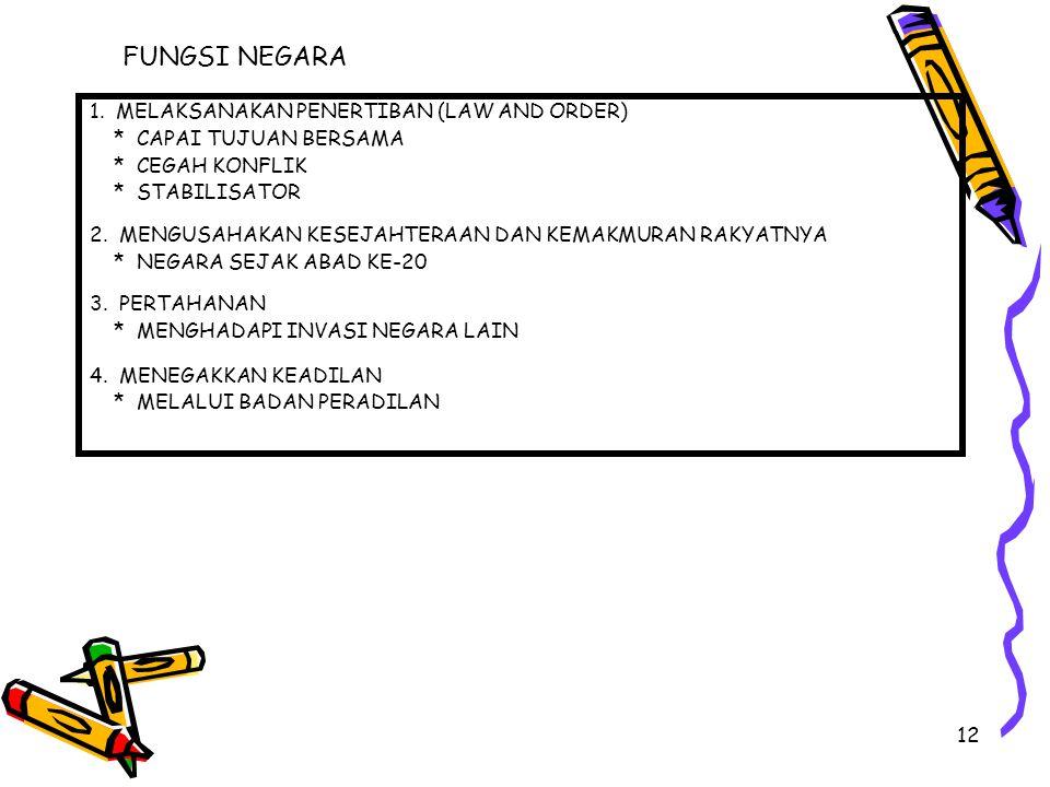 FUNGSI NEGARA 1. MELAKSANAKAN PENERTIBAN (LAW AND ORDER)