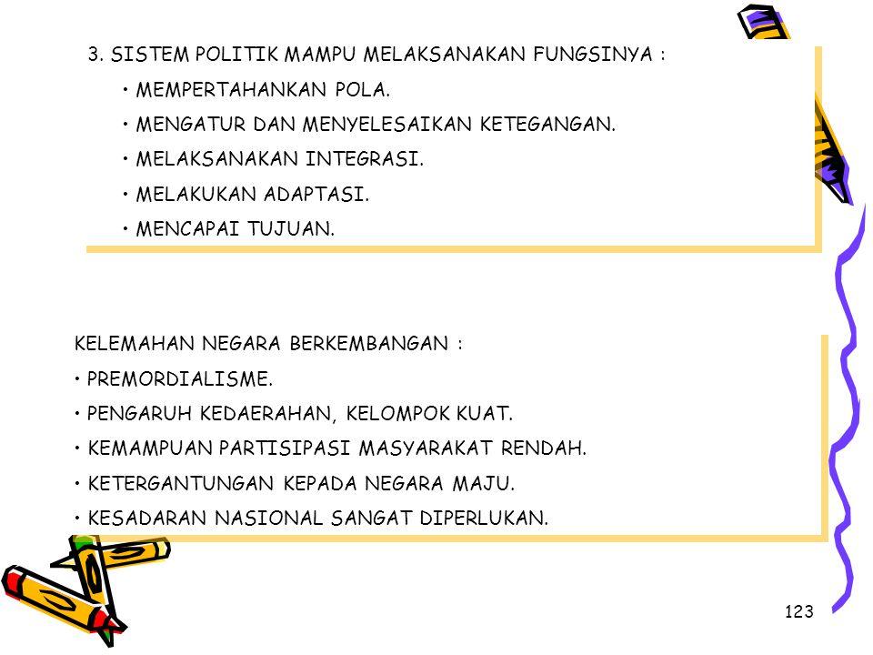 3. SISTEM POLITIK MAMPU MELAKSANAKAN FUNGSINYA :