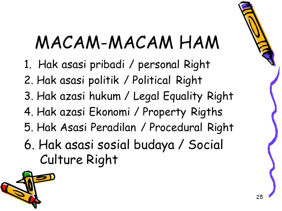 MACAM-MACAM HAM 6. Hak asasi sosial budaya / Social Culture Right