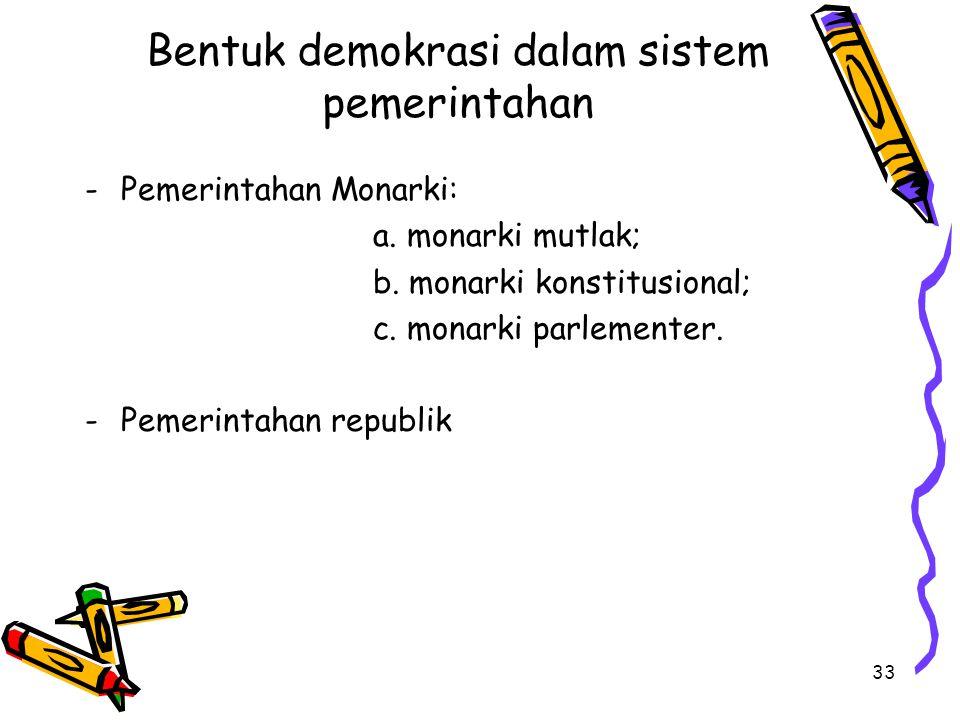 Bentuk demokrasi dalam sistem pemerintahan