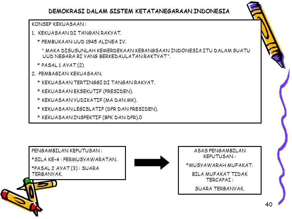 DEMOKRASI DALAM SISTEM KETATANEGARAAN INDONESIA