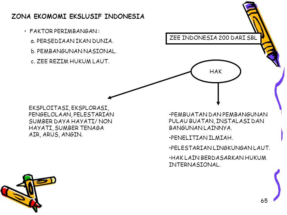 ZONA EKOMOMI EKSLUSIF INDONESIA