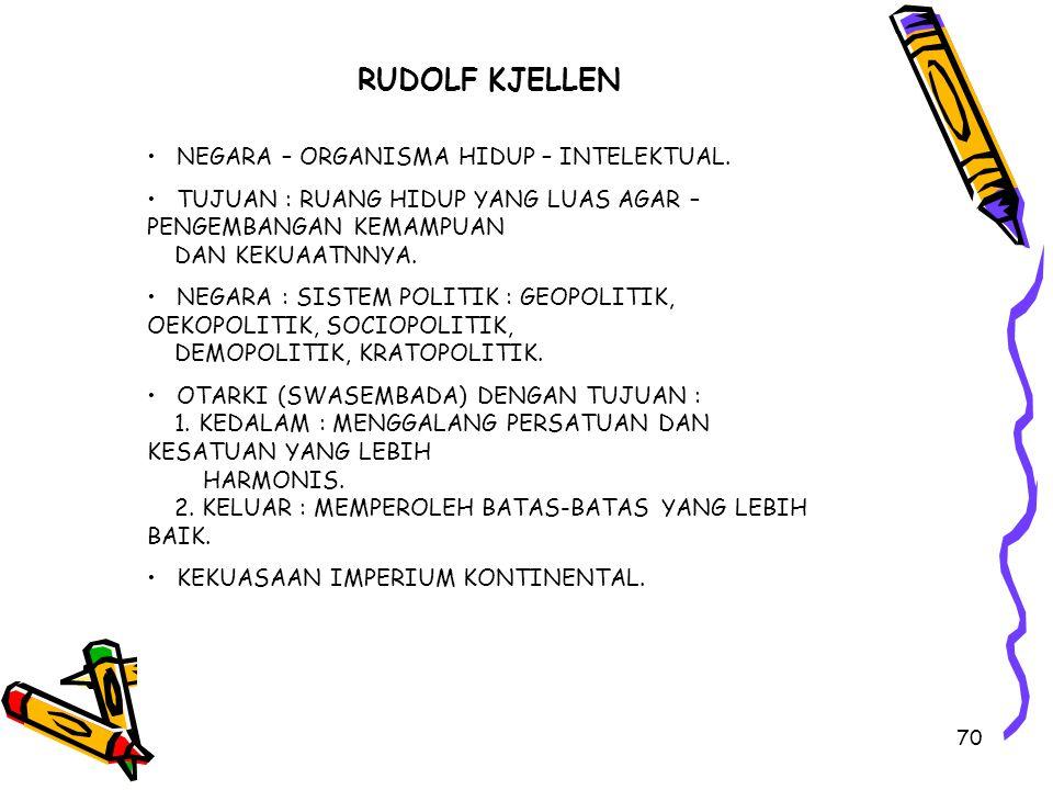 RUDOLF KJELLEN • NEGARA – ORGANISMA HIDUP – INTELEKTUAL.