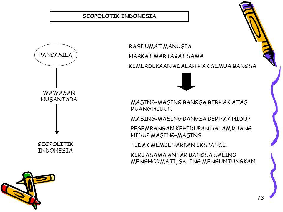 GEOPOLOTIK INDONESIA BAGI UMAT MANUSIA. HARKAT MARTABAT SAMA. KEMERDEKAAN ADALAH HAK SEMUA BANGSA.