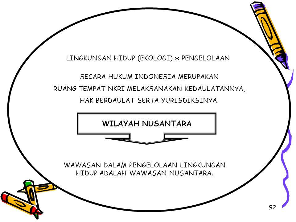 WILAYAH NUSANTARA LINGKUNGAN HIDUP (EKOLOGI) >< PENGELOLAAN